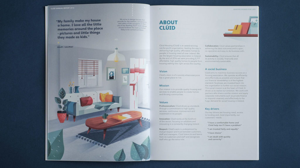 cluid housing annual report