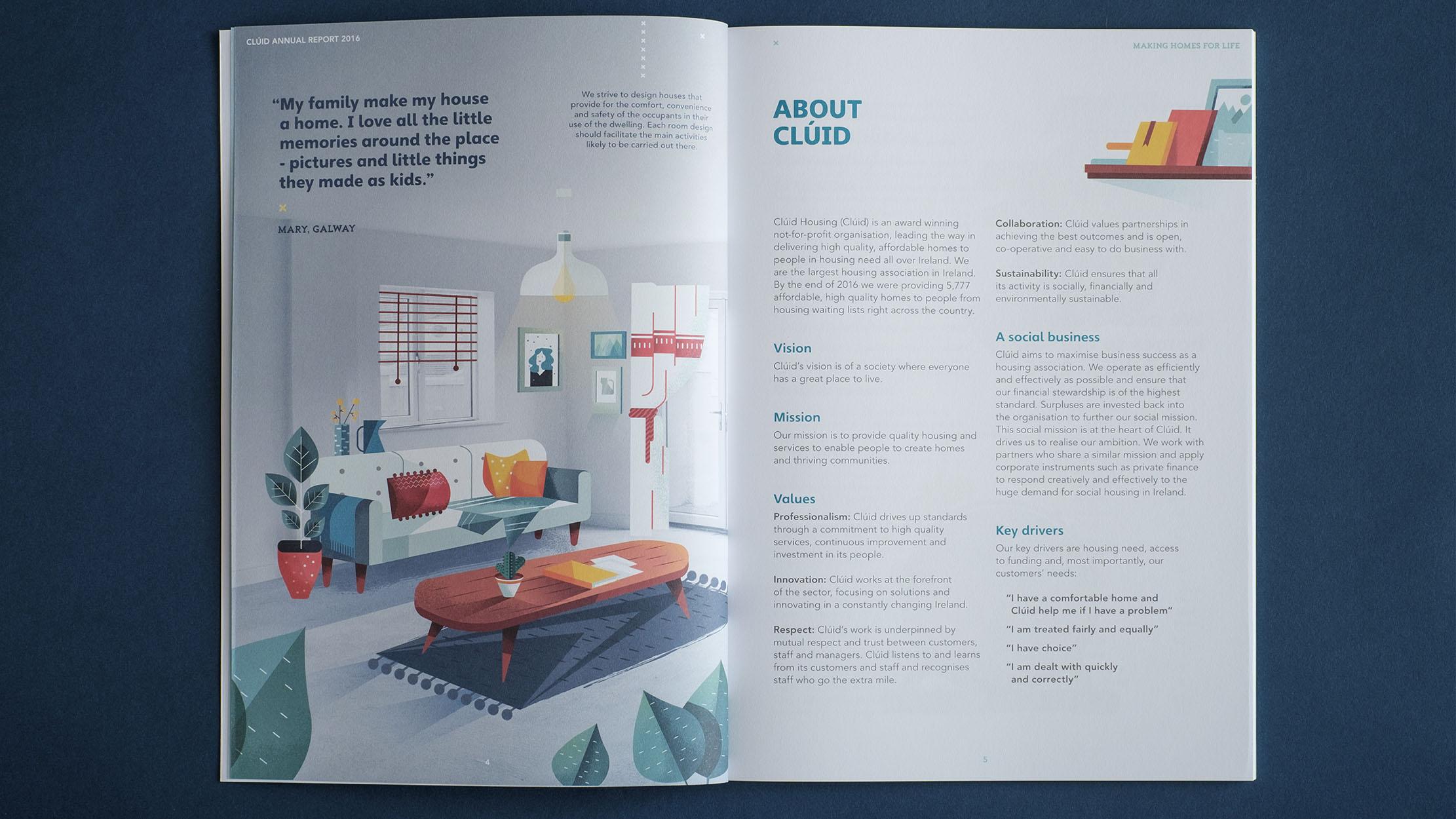 cluid housing annual report